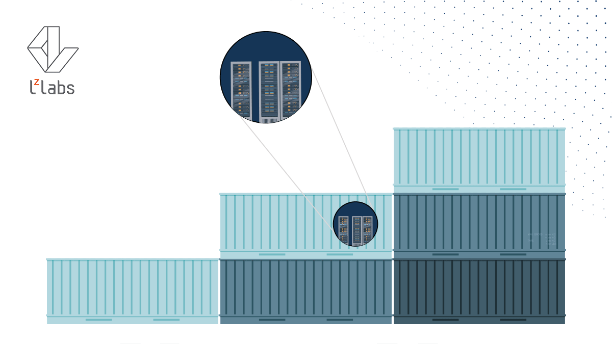 Containerized Testing: Mainframe Modernization Survey 2019